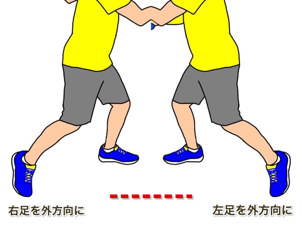テニスの軸足に乗ってターン 軸足を回り込み後、前の足を外方向に