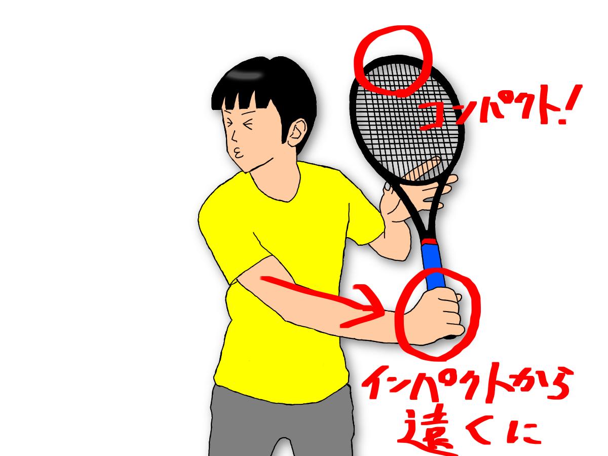 テニスのバックハンドストロークでラケットを立てると、グリップエンドはインパクトから遠くに、ヘッドはコンパクトになる。