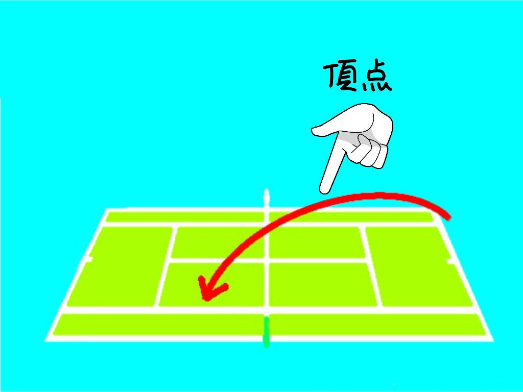 テニスのショートクロス(アングルショット)を打つとき、ボールの弾道の頂点はネットより手前