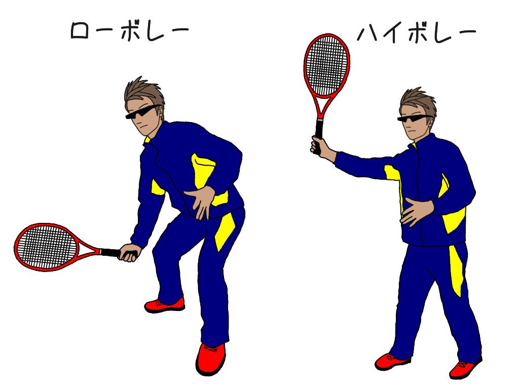テニスのローボレーはラケットを横に、ハイボレーはラケットを縦にして打ち分けよう!