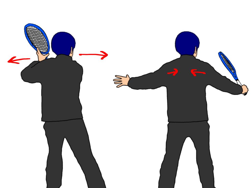 バックハンドボレー(片手打ち)での両手の動き
