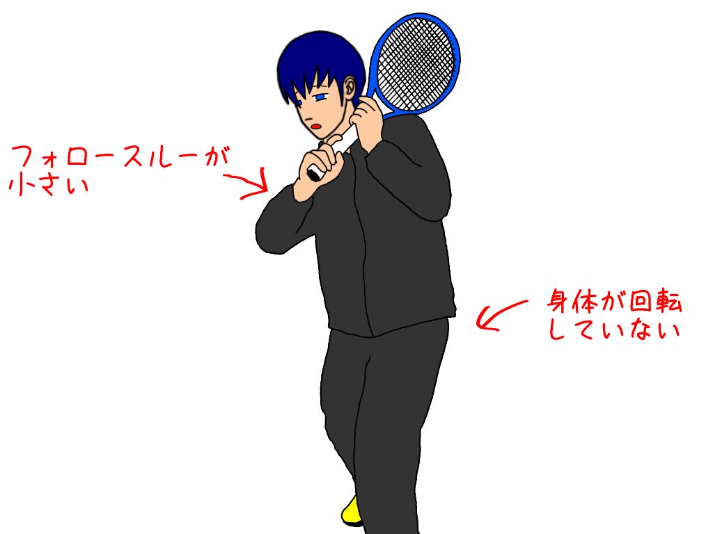 テニスの素振りは正しい動きがわからなければやらないほうがいい?