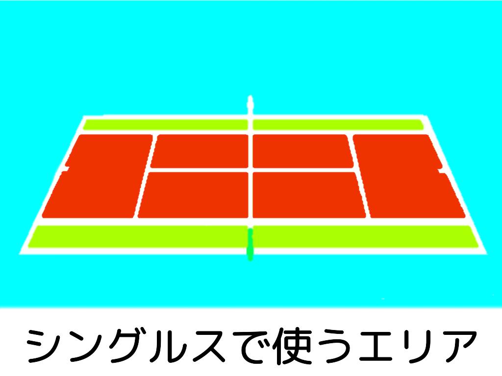 テニスには2種類のゲームがある