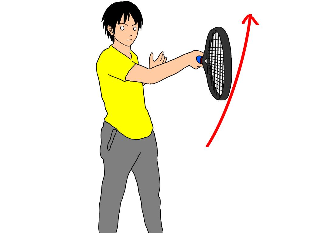 テニスは同じグリップでも打点やスイングが同じになるとは限らない