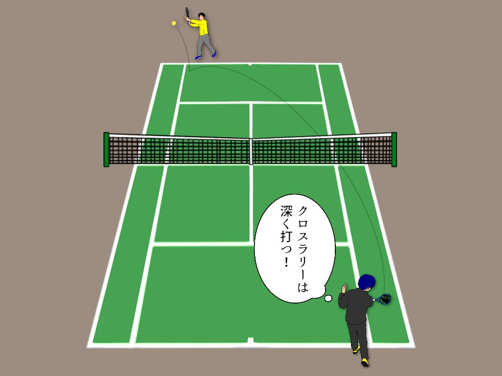 テニスのシングルスでは、クロスラリーで深く打つことが大事