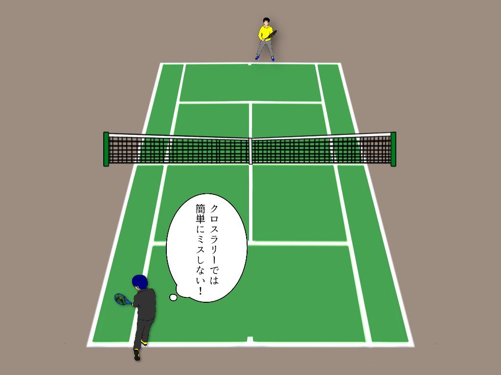 テニスのシングルスでは、クロスラリーでミスしないことが大前提