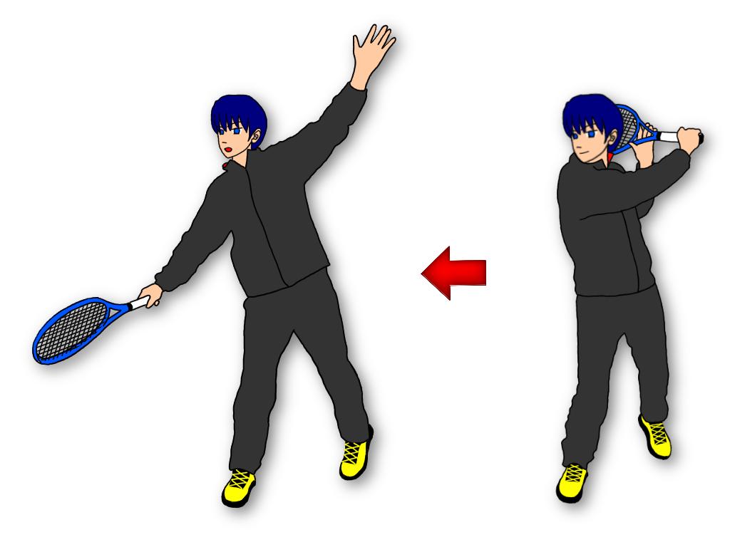 バックハンドボレーやスライスで左右の手の高さが違うとどうなる?