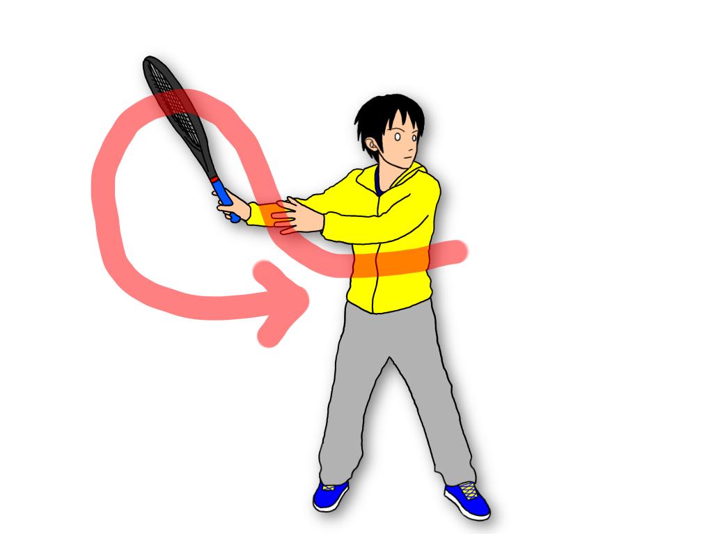 テニスのグランドストロークのテイクバックはどんな方法があるか