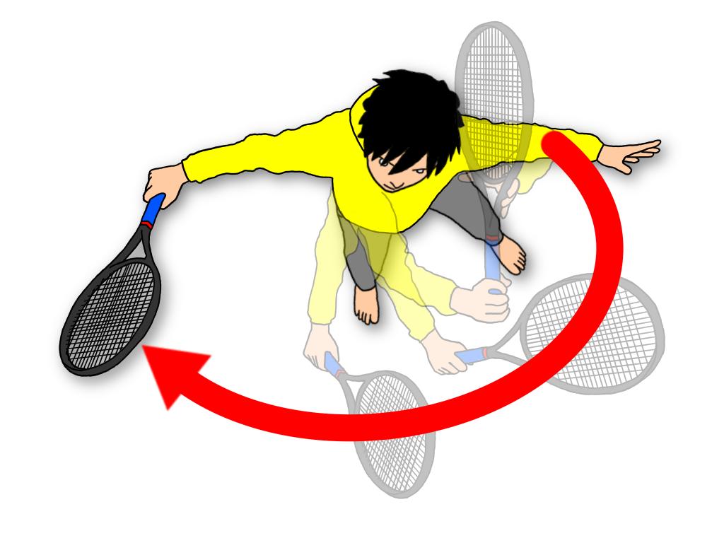 ボレーやスライスをアウトサイドインにスイングする方法