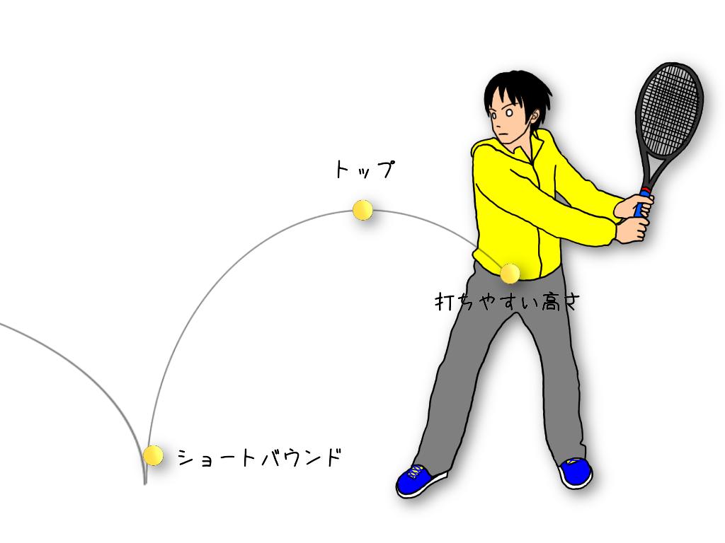 テニスの壁打ち練習をするときに意識したい【タイミング】