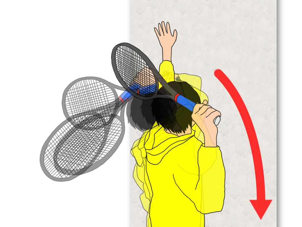 「壁に沿って肘で弧を描くドリル」のやり方