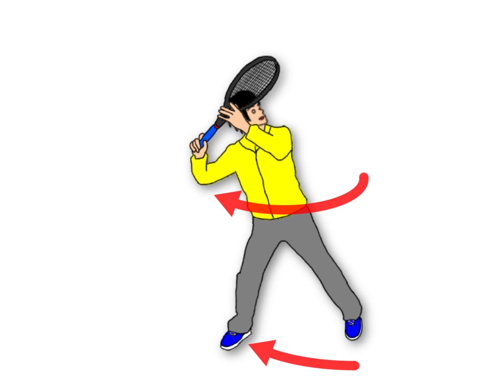 「軸足を後ろに引く+身体をターン」はできるかぎり早く済ませる