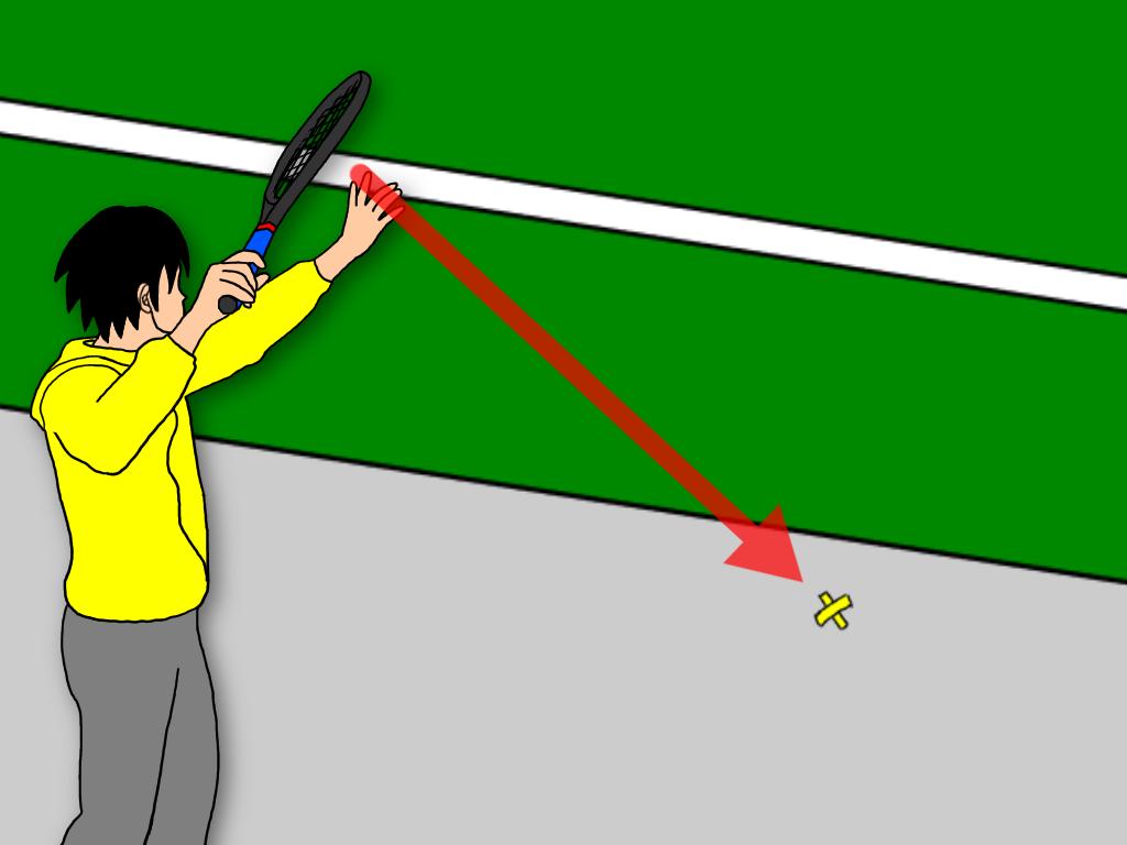 ターゲット→打点→テイクバックと逆算していく