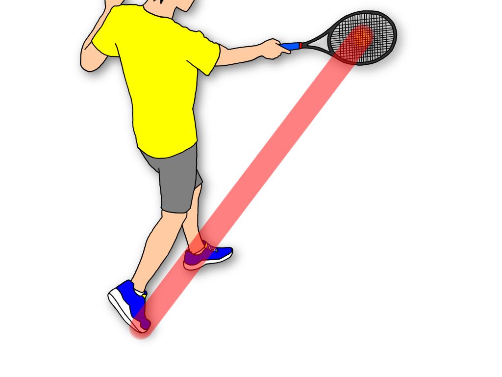 テニスのフォアハンドストロークでクローズドスタンスを使う注意点