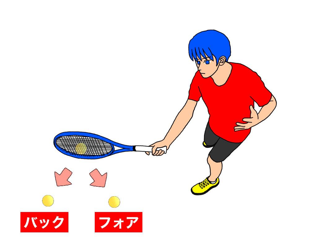 ショートラリーでテニスがうまくなる!【意識したい6つのこと】