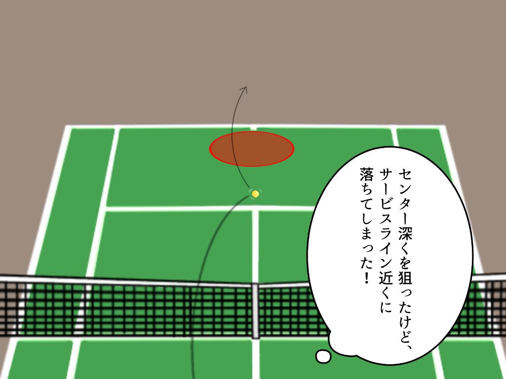 テニスでボールをよく見るのは大損!ボール以外に何を見る?