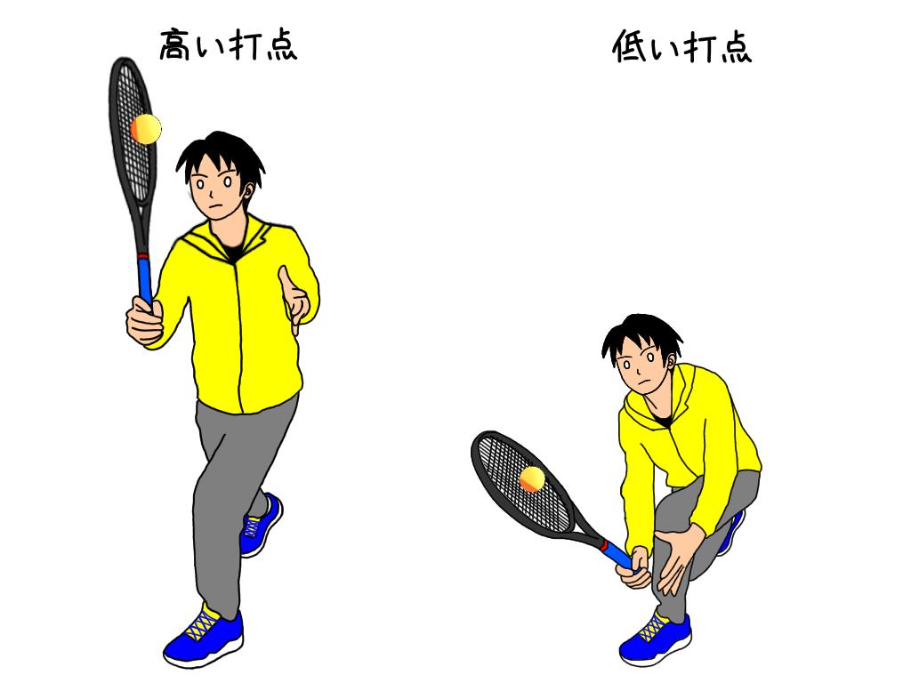 テニスのアングルボレーのコツ
