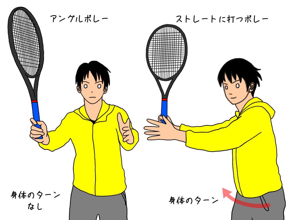 テニスのアングルボレーとストレートに打つボレーの共通点