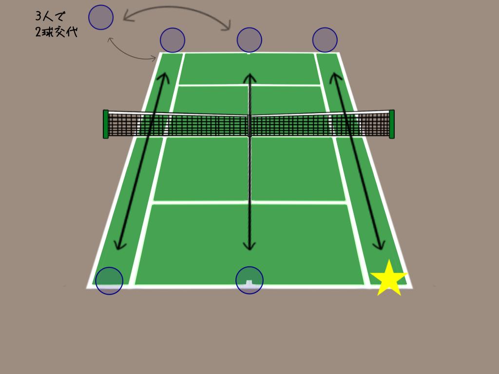 ライブボールで打ち合いを楽しめるテニススクールのラリークラスとは?