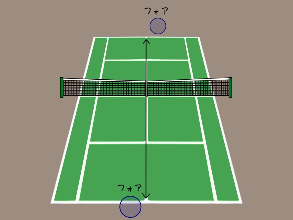 ストレートラリーでテニスはもっとうまくなる!【難易度の変え方】