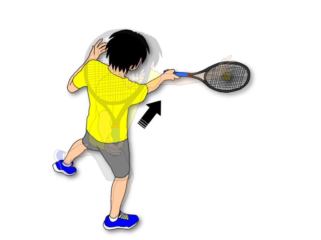 テニスのフォアハンドストロークがクローズドスタンスで気持ちよく打てた理由
